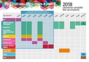 Calendrier-vaccinal 2018